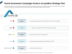 Winning New Customers Strategies Brand Awareness Campaign Goals In Acquisition Strategy Plan Inspiration PDF