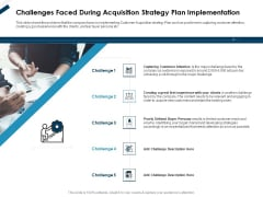 Winning New Customers Strategies Challenges Faced During Acquisition Strategy Plan Implementation Themes PDF