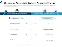 Winning New Customers Strategies Choosing An Appropriate Customer Acquisition Strategy Topics PDF