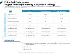 Winning New Customers Strategies Estimated Performance Targets After Implementing Acquisition Strategy Portrait PDF