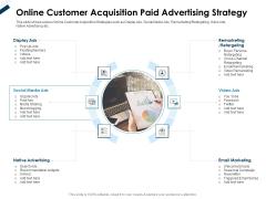 Winning New Customers Strategies Online Customer Acquisition Paid Advertising Strategy Microsoft PDF
