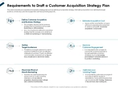 Winning New Customers Strategies Requirements To Draft A Customer Acquisition Strategy Plan Professional PDF