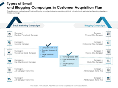 Winning New Customers Strategies Types Of Email And Blogging Campaigns In Customer Acquisition Plan Portrait PDF