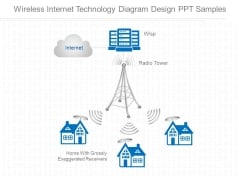 Wireless Internet Technology Diagram Design Ppt Samples