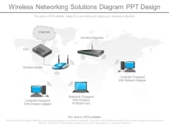 Wireless Networking Solutions Diagram Ppt Design