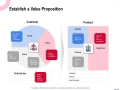 Wireless Phone Information Management Plan Establish A Value Proposition Icons PDF