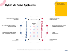 Wireless Phone Information Management Plan Hybrid Vs Native Application Summary PDF