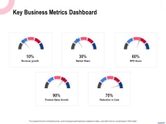 Wireless Phone Information Management Plan Key Business Metrics Dashboard Professional PDF