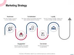 Wireless Phone Information Management Plan Marketing Strategy Formats PDF