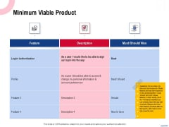 Wireless Phone Information Management Plan Minimum Viable Product Topics PDF