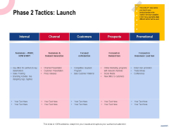 Wireless Phone Information Management Plan Phase 2 Tactics Launch Pictures PDF