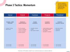 Wireless Phone Information Management Plan Phase 3 Tactics Momentum Introduction PDF