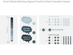 Word Of Mouth Marketing Diagram Powerpoint Slide Presentation Sample