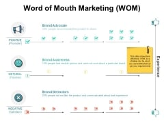 Word Of Mouth Marketing Ppt PowerPoint Presentation Ideas