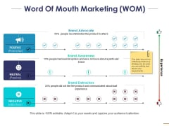 Word Of Mouth Marketing Ppt PowerPoint Presentation Infographics Slides