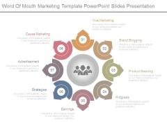 Word Of Mouth Marketing Template Powerpoint Slides Presentation