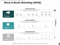 Word Of Mouth Marketing Wom Ppt Powerpoint Presentation Infographics Model