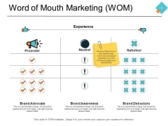 Word Of Mouth Marketing Wom Ppt PowerPoint Presentation Model Design Inspiration