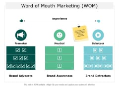 Word Of Mouth Marketing Wom Ppt Powerpoint Presentation Professional