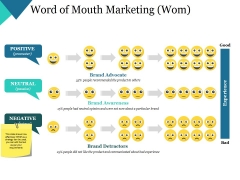 Word Of Mouth Marketing Wom Ppt PowerPoint Presentation Show Inspiration