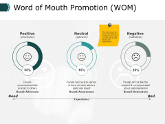 Word Of Mouth Promotion Ppt PowerPoint Presentation Icon Example