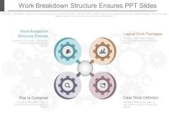 Work Breakdown Structure Ensures Ppt Slides