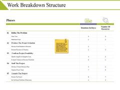 Work Breakdown Structure Ppt PowerPoint Presentation Ideas Clipart