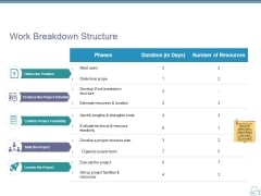 Work Breakdown Structure Ppt PowerPoint Presentation Ideas Vector