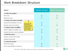 Work Breakdown Structure Ppt PowerPoint Presentation Infographics Example
