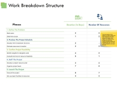 Work Breakdown Structure Ppt PowerPoint Presentation Information