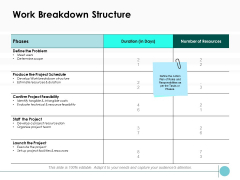 Work Breakdown Structure Ppt PowerPoint Presentation Inspiration Design Inspiration