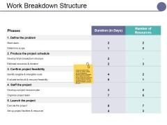 Work Breakdown Structure Ppt PowerPoint Presentation Inspiration Visuals