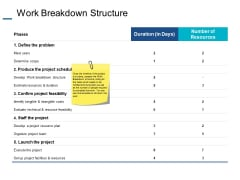 Work Breakdown Structure Ppt PowerPoint Presentation Layouts Elements
