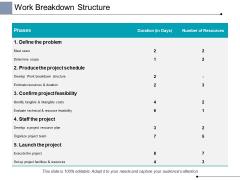 Work Breakdown Structure Ppt PowerPoint Presentation Portfolio Inspiration
