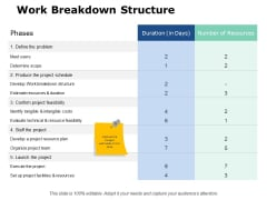 Work Breakdown Structure Ppt PowerPoint Presentation Professional Influencers