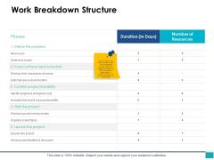 Work Breakdown Structure Ppt PowerPoint Presentation Show Summary