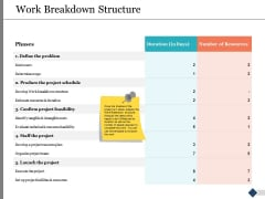 Work Breakdown Structure Ppt PowerPoint Presentation Styles Slides