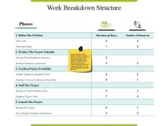 Work Breakdown Structure Ppt PowerPoint Presentation Summary Master Slide