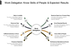 Work Delegation Know Skills Of People And Expected Results Ppt PowerPoint Presentation Styles Brochure