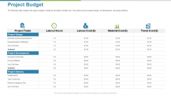 Work Execution Liability Project Budget Ppt File Background PDF