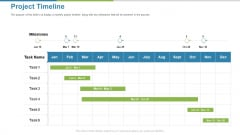 Work Execution Liability Project Timeline Ppt Ideas Outline PDF