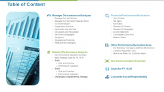 Work Execution Liability Table Of Content Ppt Summary Example Topics PDF