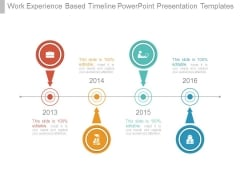 Work Experience Based Timeline Powerpoint Presentation Templates