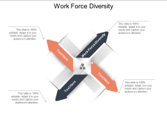 Work Force Diversity Ppt PowerPoint Presentation Professional Example Cpb