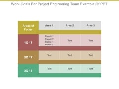 Work Goals For Project Engineering Team Example Of Ppt