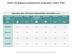 Work Life Balance Assessment Evaluation Action Plan Ppt PowerPoint Presentation Infographic Template Layout Ideas