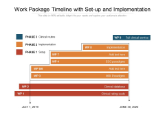Work Package Timeline With Set Up And Implementation Ppt PowerPoint Presentation File Topics PDF