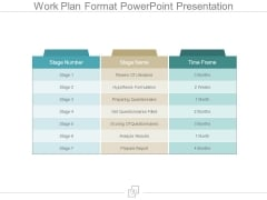Work Plan Format Powerpoint Presentation