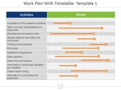 Work Plan With Timetable Template 1 Ppt PowerPoint Presentation Icon Show