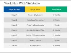 Work Plan With Timetable Template 3 Ppt PowerPoint Presentation Inspiration Slides
